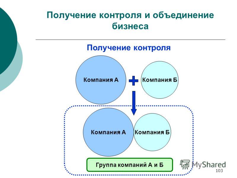 103 Получение контроля и объединение бизнеса Получение контроля Компания А Компания Б Компания А Компания Б Группа компаний А и Б