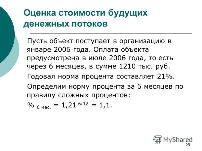 25 Оценка стоимости будущих денежных потоков Пусть объект поступает в организацию в январе 2006 года. Оплата объекта предусмотрена в июле 2006 года, то есть через 6 месяцев, в сумме 1210 тыс. руб. Годовая норма процента составляет 21%. Определим норм