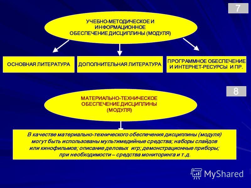 ОСНОВНАЯ ЛИТЕРАТУРА УЧЕБНО-МЕТОДИЧЕСКОЕ И ИНФОРМАЦИОННОЕ ОБЕСПЕЧЕНИЕ ДИСЦИПЛИНЫ (МОДУЛЯ) ПРОГРАММНОЕ ОБЕСПЕЧЕНИЕ И ИНТЕРНЕТ-РЕСУРСЫ И ПР. ДОПОЛНИТЕЛЬНАЯ ЛИТЕРАТУРА 7 В качестве материально-технического обеспечения дисциплины (модуля) могут быть испол