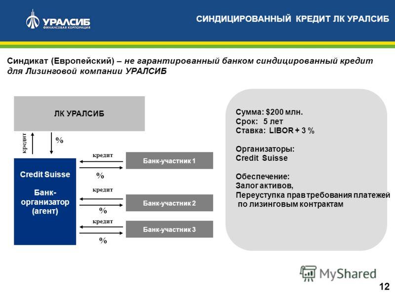 СИНДИЦИРОВАННЫЙ КРЕДИТ ЛК УРАЛСИБ Синдикат (Европейский) – не гарантированный банком синдицированный кредит для Лизинговой компании УРАЛСИБ ЛК УРАЛСИБ Credit Suisse Банк- организатор (агент) Банк-участник 1 Банк-участник 3 Банк-участник 2 % % % креди