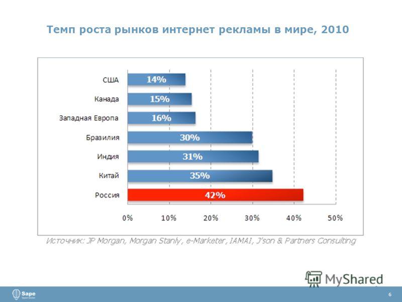 6 Темп роста рынков интернет рекламы в мире, 2010 6