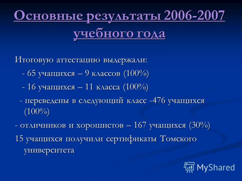 Основные результаты 2006-2007 учебного года Итоговую аттестацию выдержали: - 65 учащихся – 9 классов (100%) - 65 учащихся – 9 классов (100%) - 16 учащихся – 11 класса (100%) - 16 учащихся – 11 класса (100%) - переведены в следующий класс -476 учащихс