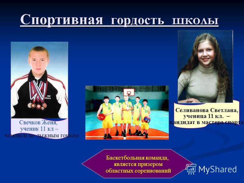 Спортивная гордость школы Баскетбольная команда, является призером областных соревнований Свечков Женя, ученик 11 кл – чемпион по лыжным гонкам Селиванова Светлана, ученица 11 кл. – кандидат в мастера спорта
