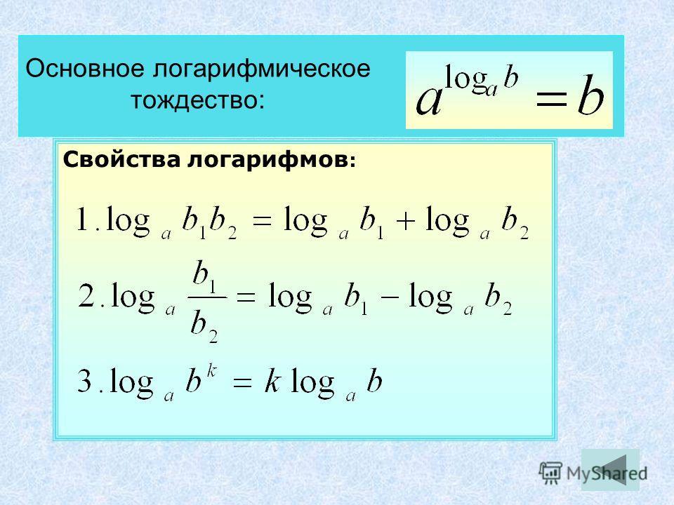 Основное логарифмическое тождество: Свойства логарифмов :