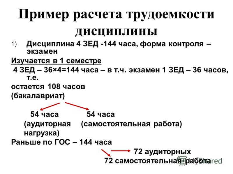 Пример расчета трудоемкости дисциплины 1) Дисциплина 4 ЗЕД -144 часа, форма контроля – экзамен Изучается в 1 семестре 4 ЗЕД – 36×4=144 часа – в т.ч. экзамен 1 ЗЕД – 36 часов, т.е. остается 108 часов (бакалавриат) 54 часа 54 часа (аудиторная(самостоят