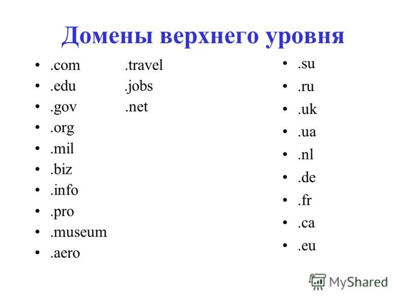 Домены верхнего уровня.com.travel.edu.jobs.gov.net.org.mil.biz.info.pro.museum.aero.su.ru.uk.ua.nl.de.fr.ca.eu