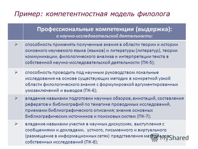 Пример: компетентностная модель филолога Профессиональные компетенции (выдержка): в научно - исследовательской деятельности : способность применять полученные знания в области теории и истории основного изучаемого языка ( языков ) и литературы ( лите