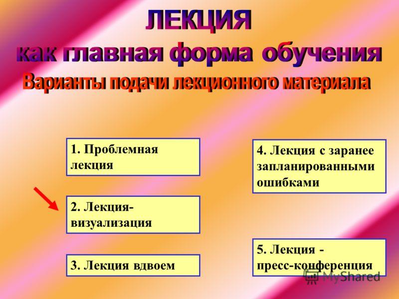 1. Проблемная лекция 2. Лекция- визуализация 3. Лекция вдвоем 4. Лекция с заранее запланированными ошибками 5. Лекция - пресс-конференция