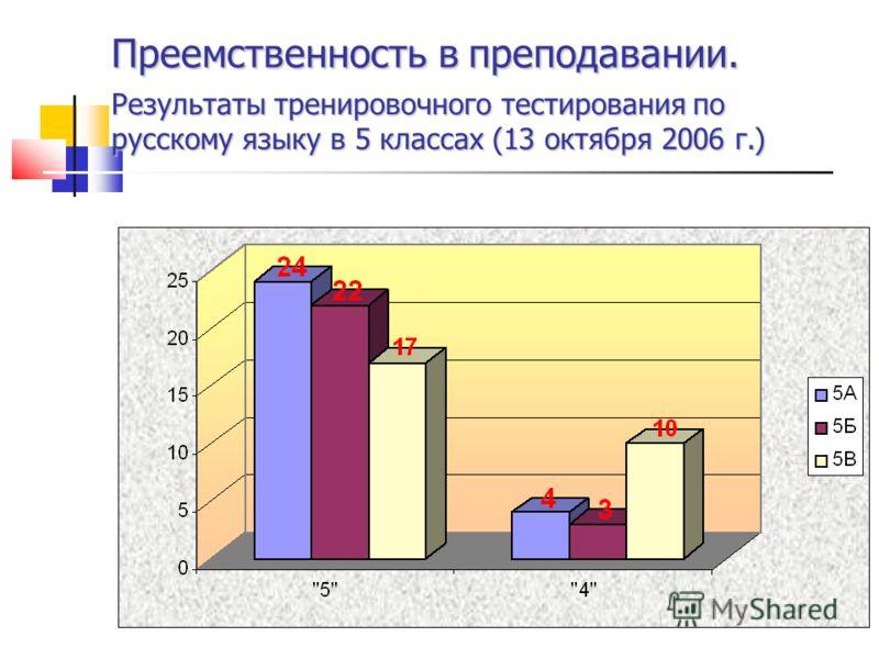 Преемственность в преподавании. Результаты тренировочного тестирования по русскому языку в 5 классах (13 октября 2006 г.)