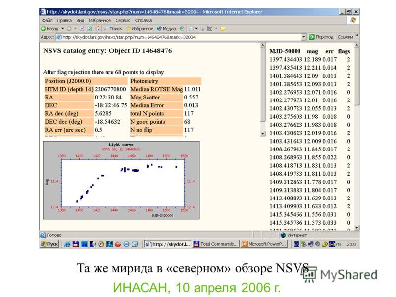 ИНАСАН, 10 апреля 2006 г. Та же мирида в «северном» обзоре NSVS