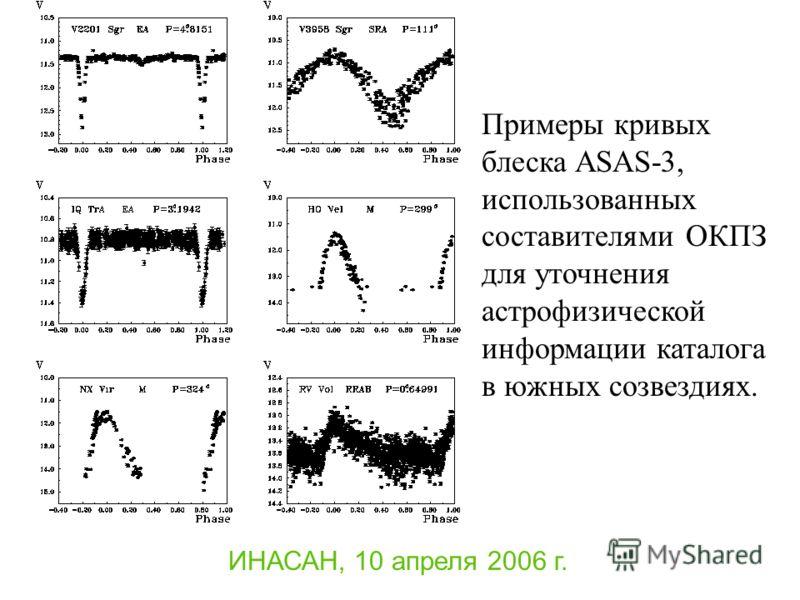 ИНАСАН, 10 апреля 2006 г. Примеры кривых блеска ASAS-3, использованных составителями ОКПЗ для уточнения астрофизической информации каталога в южных созвездиях.
