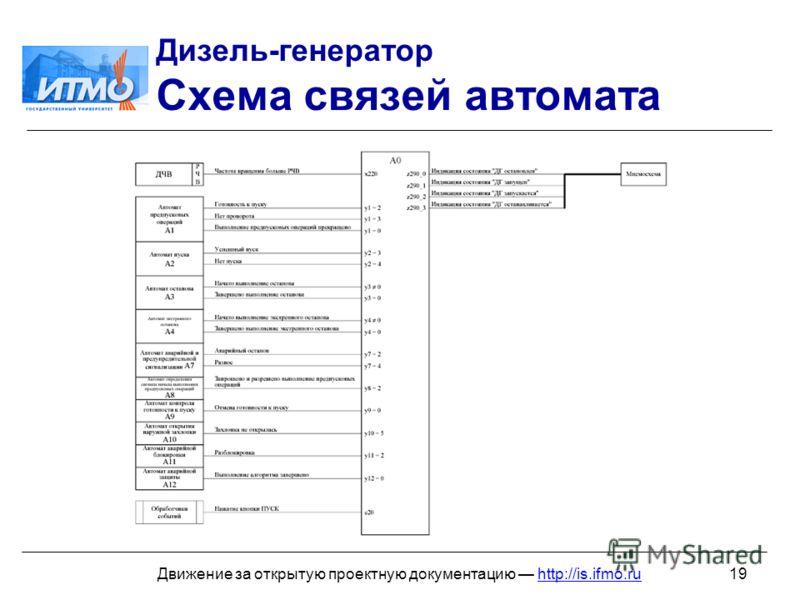19Движение за открытую проектную документацию http://is.ifmo.ru Дизель-генератор Схема связей автомата