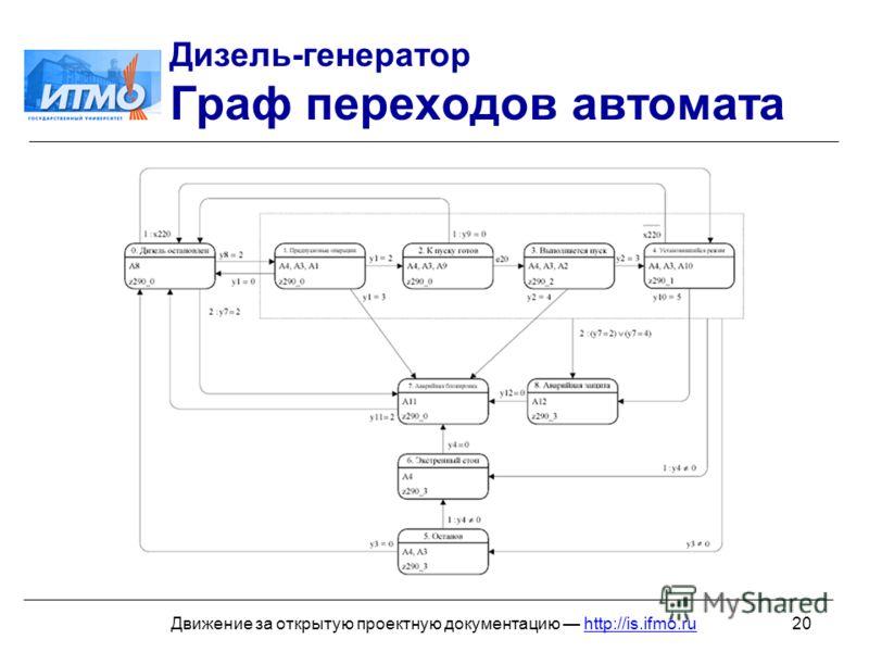 20Движение за открытую проектную документацию http://is.ifmo.ru Дизель-генератор Граф переходов автомата