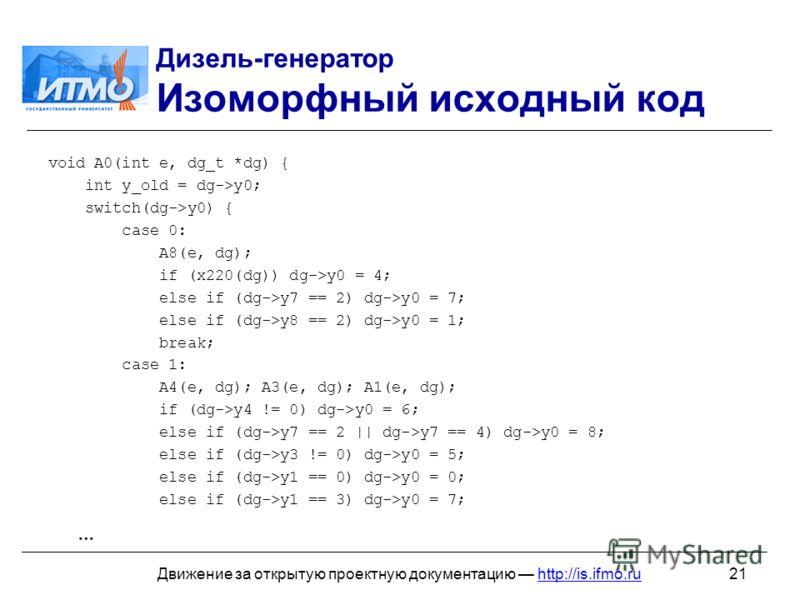 21Движение за открытую проектную документацию http://is.ifmo.ru Дизель-генератор Изоморфный исходный код void A0(int e, dg_t *dg) { int y_old = dg->y0; switch(dg->y0) { case 0: A8(e, dg); if (x220(dg)) dg->y0 = 4; else if (dg->y7 == 2) dg->y0 = 7; el