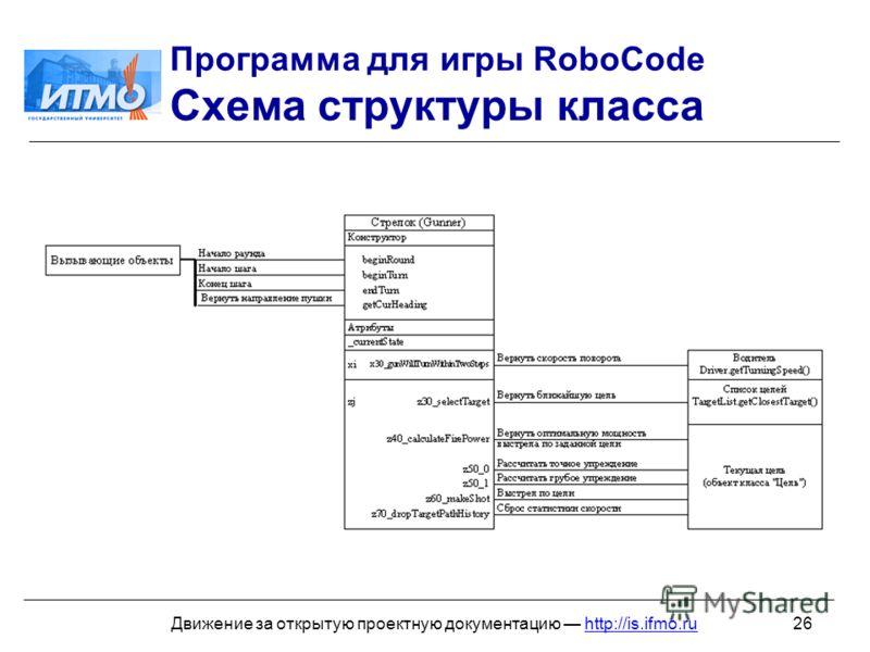 26Движение за открытую проектную документацию http://is.ifmo.ru Программа для игры RoboCode Схема структуры класса