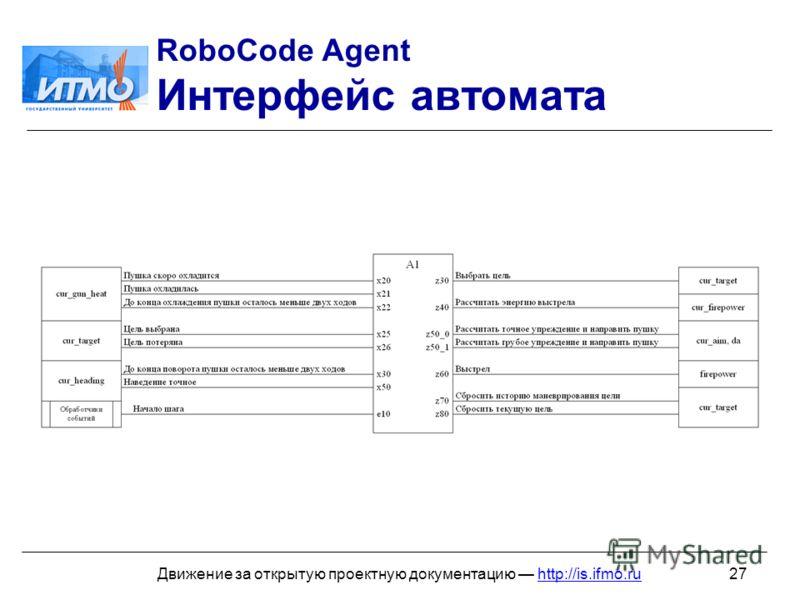 27Движение за открытую проектную документацию http://is.ifmo.ru RoboCode Agent Интерфейс автомата