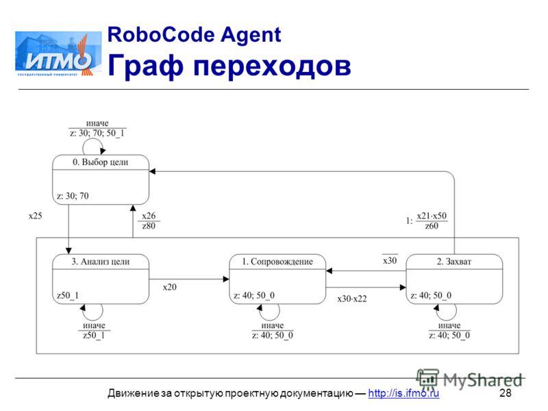 28Движение за открытую проектную документацию http://is.ifmo.ru RoboCode Agent Граф переходов