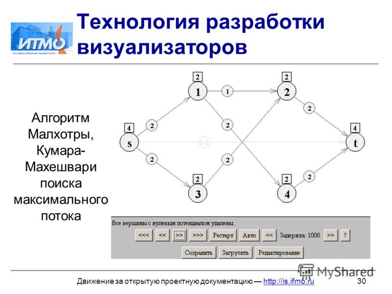 30Движение за открытую проектную документацию http://is.ifmo.ru Технология разработки визуализаторов Алгоритм Малхотры, Кумара- Махешвари поиска максимального потока