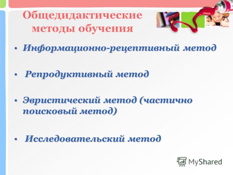 Информационно-рецептивный методИнформационно-рецептивный метод Репродуктивный метод Репродуктивный метод Эвристический метод (частично поисковый метод)Эвристический метод (частично поисковый метод) Исследовательский метод Исследовательский метод