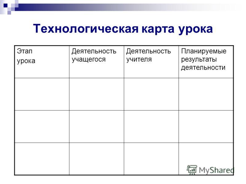 Технологическая карта урока Этап урока Деятельность учащегося Деятельность учителя Планируемые результаты деятельности