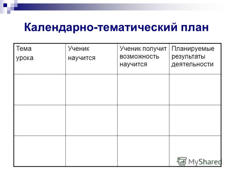 Календарно-тематический план Тема урока Ученик научится Ученик получит возможность научится Планируемые результаты деятельности