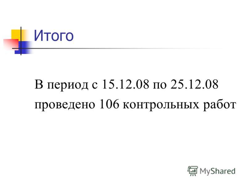 Итого В период с 15.12.08 по 25.12.08 проведено 106 контрольных работ
