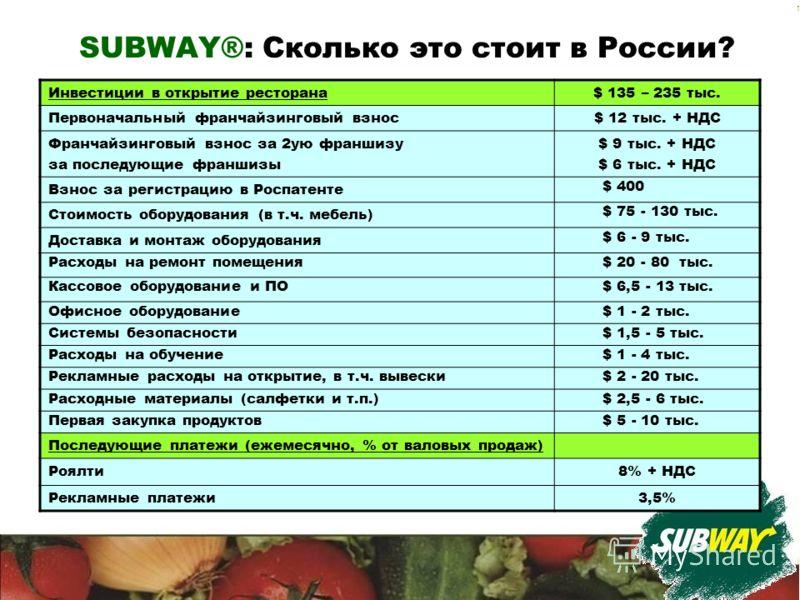 SUBWAY®: Сколько это стоит в России? Инвестиции в открытие ресторана$ 135 – 235 тыс. Первоначальный франчайзинговый взнос$ 12 тыс. + НДС Франчайзинговый взнос за 2ую франшизу за последующие франшизы $ 9 тыс. + НДС $ 6 тыс. + НДС Взнос за регистрацию