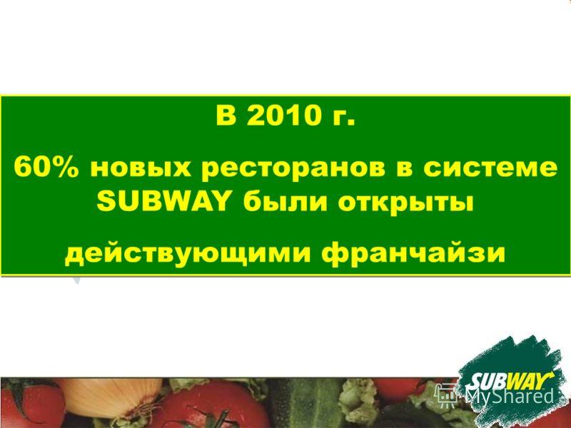 В 2010 г. 60% новых ресторанов в системе SUBWAY были открыты действующими франчайзи В 2010 г. 60% новых ресторанов в системе SUBWAY были открыты действующими франчайзи