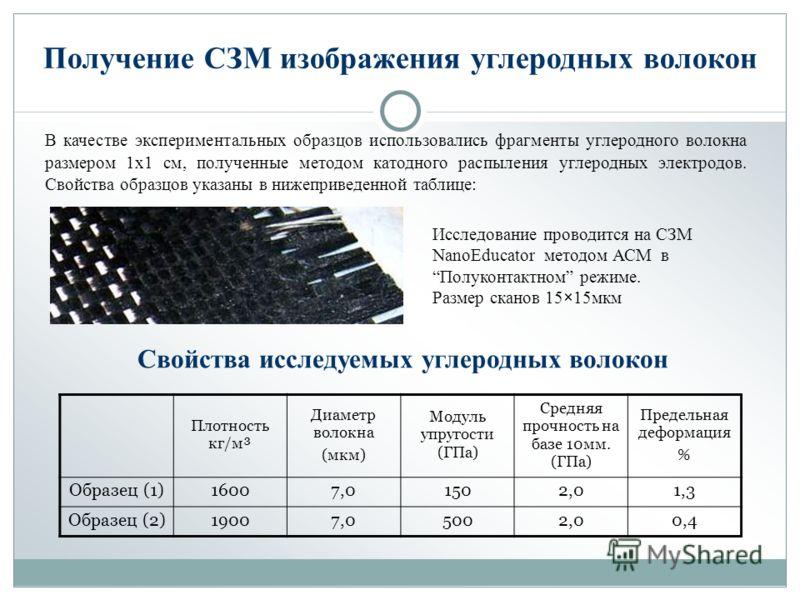 Получение СЗМ изображения углеродных волокон Свойства исследуемых углеродных волокон Плотность кг/м³ Диаметр волокна (мкм) Модуль упругости (ГПа) Средняя прочность на базе 10мм. (ГПа) Предельная деформация % Образец (1)16007,01502,01,3 Образец (2)190