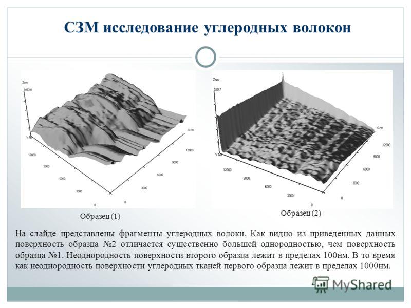 СЗМ исследование углеродных волокон На слайде представлены фрагменты углеродных волокн. Как видно из приведенных данных поверхность образца 2 отличается существенно большей однородностью, чем поверхность образца 1. Неоднородность поверхности второго
