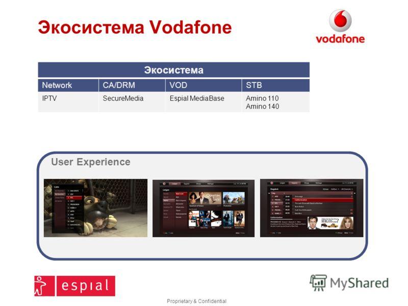 Proprietary & Confidential Экосистема Vodafone Экосистема NetworkCA/DRMVODSTB IPTVSecureMediaEspial MediaBaseAmino 110 Amino 140 User Experience