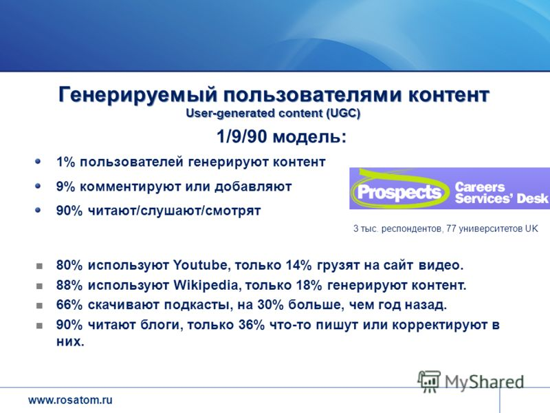 www.rosatom.ru Генерируемый пользователями контент User-generated content (UGC) 1/9/90 модель: 1% пользователей генерируют контент 9% комментируют или добавляют 90% читают/слушают/смотрят 80% используют Youtube, только 14% грузят на сайт видео. 88% и