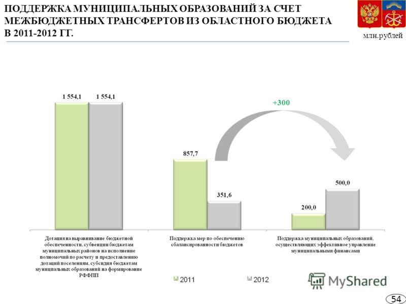 млн.рублей ПОДДЕРЖКА МУНИЦИПАЛЬНЫХ ОБРАЗОВАНИЙ ЗА СЧЕТ МЕЖБЮДЖЕТНЫХ ТРАНСФЕРТОВ ИЗ ОБЛАСТНОГО БЮДЖЕТА В 2011-2012 ГГ. +300 54