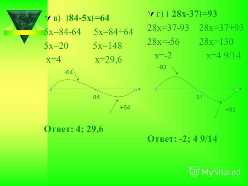 в) ׀84-5х׀=64 5х=84-64 5х=84+64 5х=20 5х=148 х=4 х=29,6 Ответ: 4; 29,6 г) ׀ 28х-37׀=93 28х=37-93 28х=37+93 28х=-56 28х=130 х=-2 х=4 9/14 Ответ: -2; 4 9/14 84 +64 -64 37 +93 -93