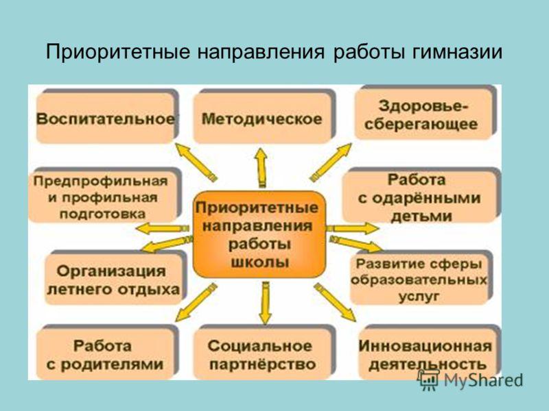 4 В традиционной системеобразовательногопроцесса системеобразовательногопроцесса Организуетдеятельность ученика в инновационнойобразовательнойсредеОрганизуетдеятельность инновационнойобразовательнойсреде УчительУчитель Изменение роли участников педаг