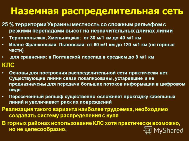 Наземная распределительная сеть 25 % территории Украины местность со сложным рельефом с резкими перепадами высот на незначительных длинах линии Тернопольская, Хмельницкая: от 30 м/1 км до 40 м/1 км Ивано-Франковская, Львовская: от 60 м/1 км до 120 м/