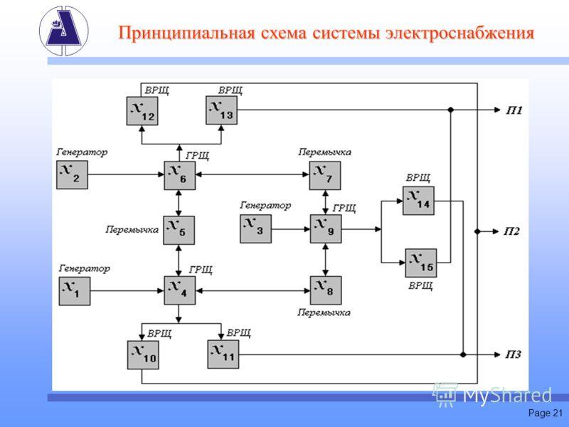 Page 21 Принципиальная схема системы электроснабжения