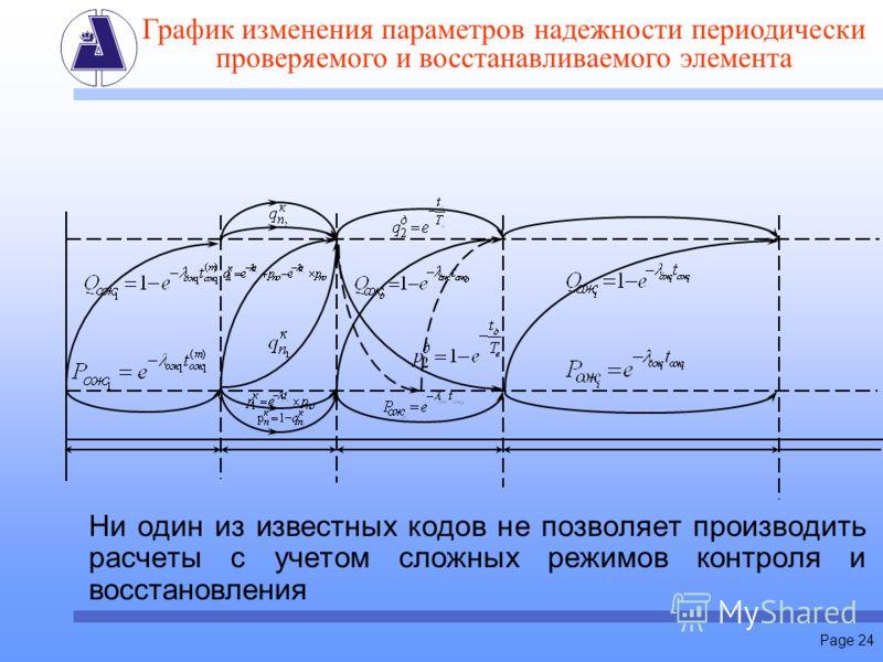 Page 24 График изменения параметров надежности периодически проверяемого и восстанавливаемого элемента Ни один из известных кодов не позволяет производить расчеты с учетом сложных режимов контроля и восстановления
