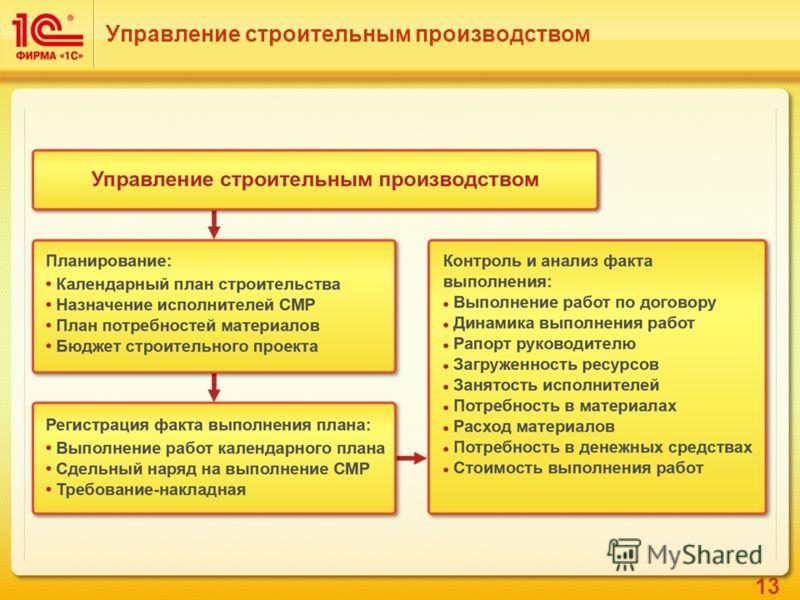 13 Управление строительным производством