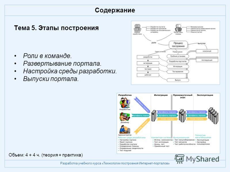 Разработка учебного курса «Технологии построения Интернет-порталов» Содержание Тема 5. Этапы построения Роли в команде. Развертывание портала. Настройка среды разработки. Выпуски портала. Объем: 4 + 4 ч. (теория + практика)