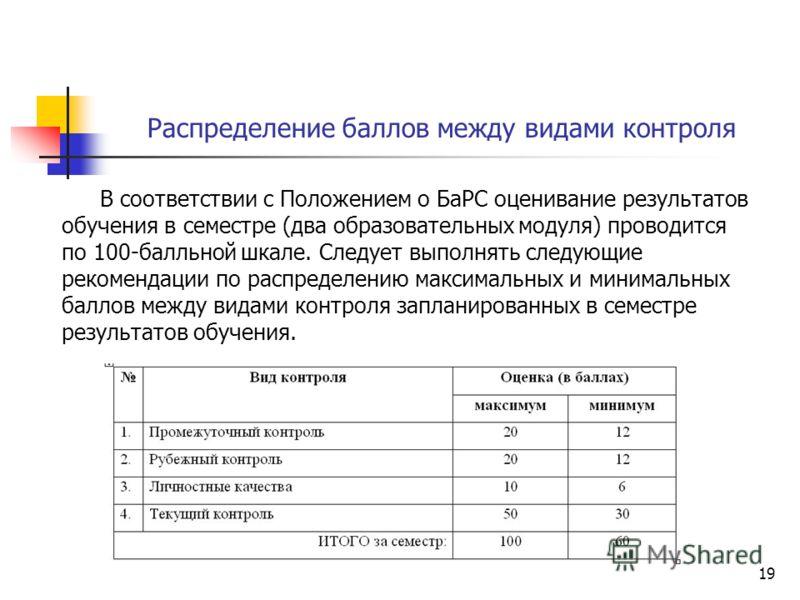 Распределение баллов между видами контроля В соответствии с Положением о БаРС оценивание результатов обучения в семестре (два образовательных модуля) проводится по 100-балльной шкале. Следует выполнять следующие рекомендации по распределению максимал