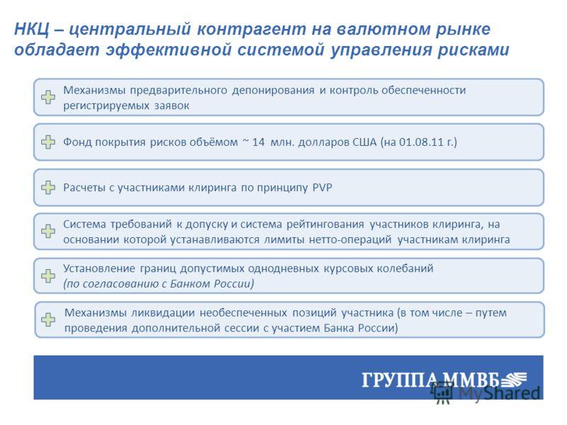 Расчеты с участниками клиринга по принципу PVP НКЦ – центральный контрагент на валютном рынке обладает эффективной системой управления рисками Механизмы предварительного депонирования и контроль обеспеченности регистрируемых заявок Фонд покрытия риск