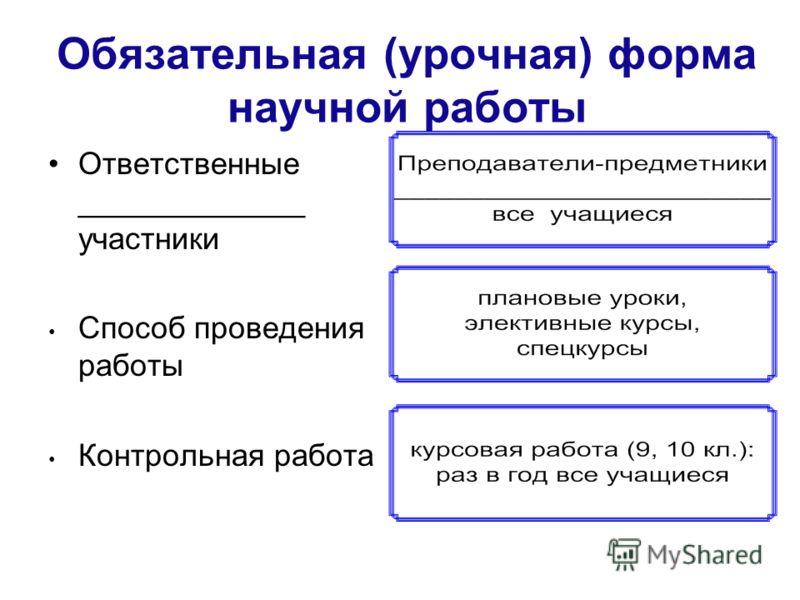 Обязательная (урочная) форма научной работы Ответственные _____________ участники Способ проведения работы Контрольная работа