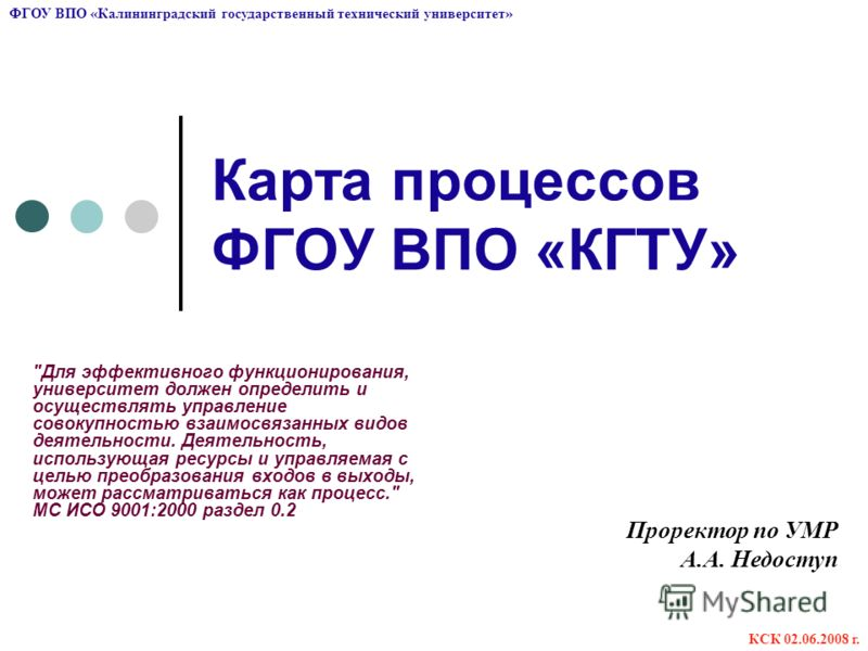 Карта процессов ФГОУ ВПО «КГТУ»