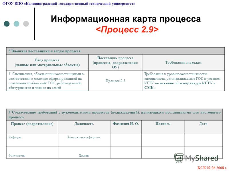 Информационная карта процесса 3 Внешние поставщики и входы процесса Вход процесса (данные или материальные объекты) Поставщик процесса (процессы, подразделения ОУ) Требования к входам 1. Специалист, обладающий компетенциями в соответствии с моделью с