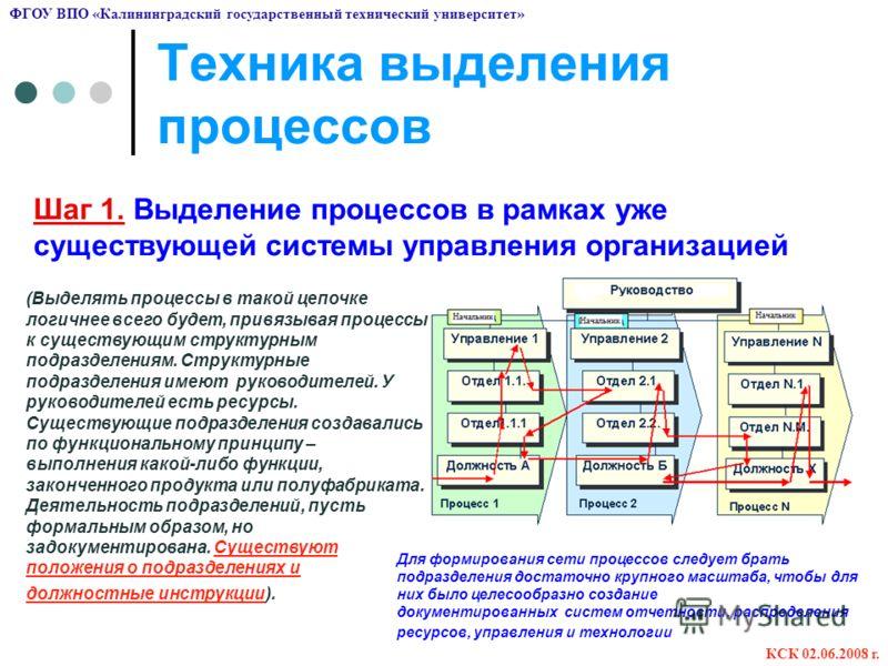 Техника выделения процессов (Выделять процессы в такой цепочке логичнее всего будет, привязывая процессы к существующим структурным подразделениям. Структурные подразделения имеют руководителей. У руководителей есть ресурсы. Существующие подразделени