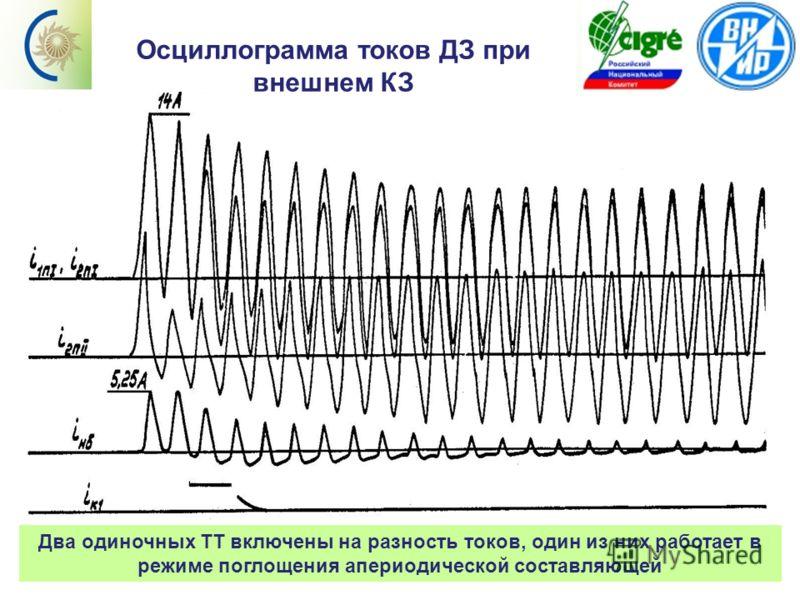 Содержание Осциллограмма токов ДЗ при внешнем КЗ Два одиночных ТТ включены на разность токов, один из них работает в режиме поглощения апериодической составляющей