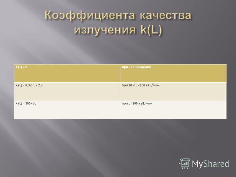 k (L) = 1при L Ј 10 кэВ/мкм k (L) = 0,32ЧL - 2,2при 10 < L