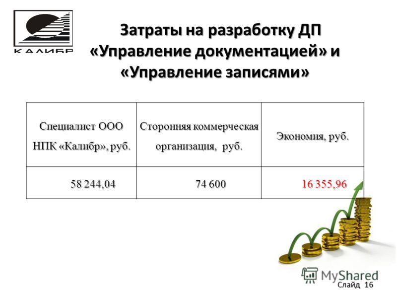 Затраты на разработку ДП «Управление документацией» и «Управление записями» Затраты на разработку ДП «Управление документацией» и «Управление записями» Специалист ООО НПК «Калибр», руб. Сторонняя коммерческая организация, руб. Экономия, руб. 58 244,0