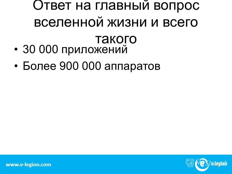 www.e-legion.com Ответ на главный вопрос вселенной жизни и всего такого 30 000 приложений Более 900 000 аппаратов 15